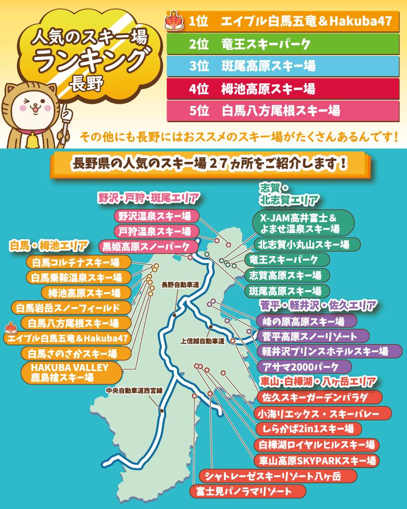 長野県人気のスキー場ランキング